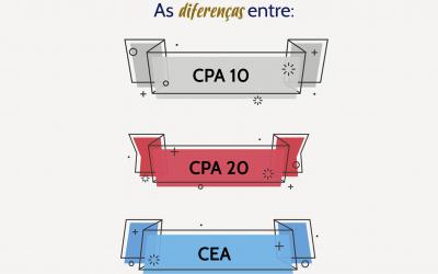 As diferenças entre CPA-10, CPA-20 e CEA